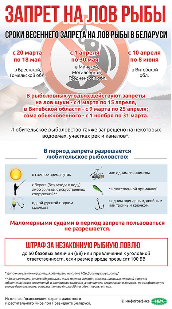 правила ловли рыбы во  нижегородской области на 2017 году